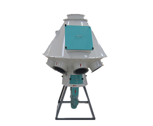 Trend Of Sinking Fish Feed Pelletizer